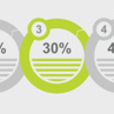 Interaktív üzleti infografikák weboldalakhoz