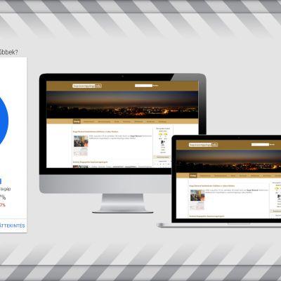 Miért jó, ha mobilbarát a weboldalad?